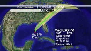 tropical-storm-andrea